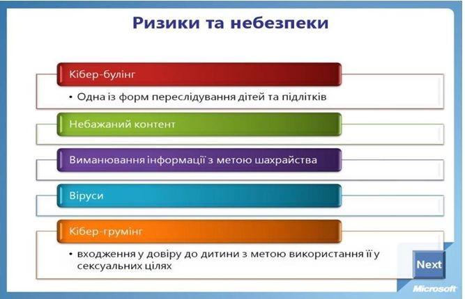 Безпека в Інтернеті - Офіційний сайт Степанівського МНВК